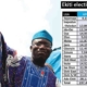 INEC declares Fayemi winner of Ekiti governorshi election